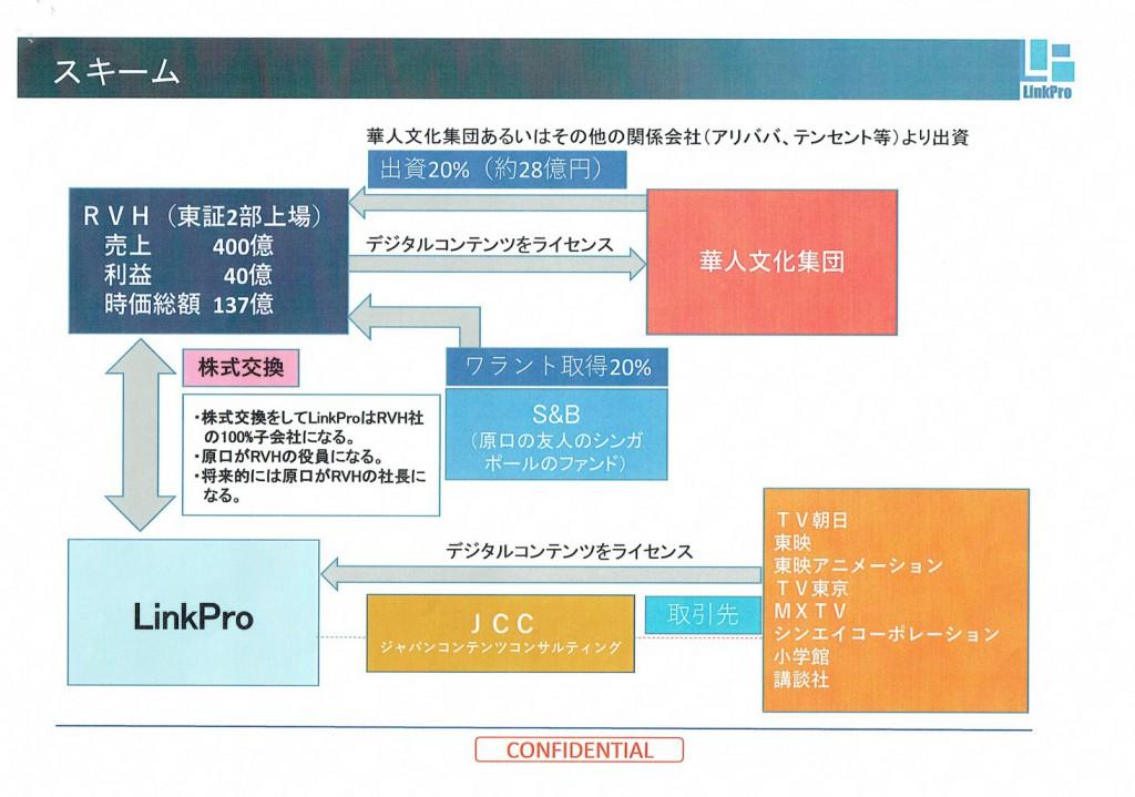 ■「仮)中国に対するコンテンツ戦略」(LinkPro社)の一部